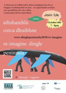 Showcase of ideas emerging from Re-Imagine Dingle Peninsula Workshop